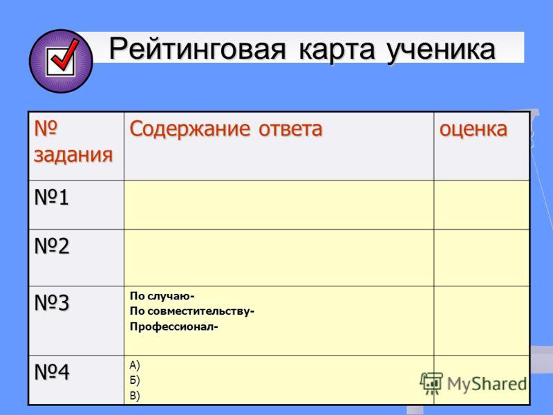 Рейтинговая карта ученика Рейтинговая карта ученика задания задания Содержание ответа оценка1 2 3 По случаю- По совместительству- Профессионал- 4А)Б)В)