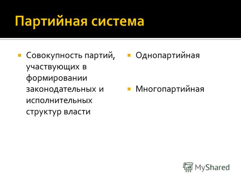 Совокупность партий, участвующих в формировании законодательных и исполнительных структур власти Однопартийная Многопартийная