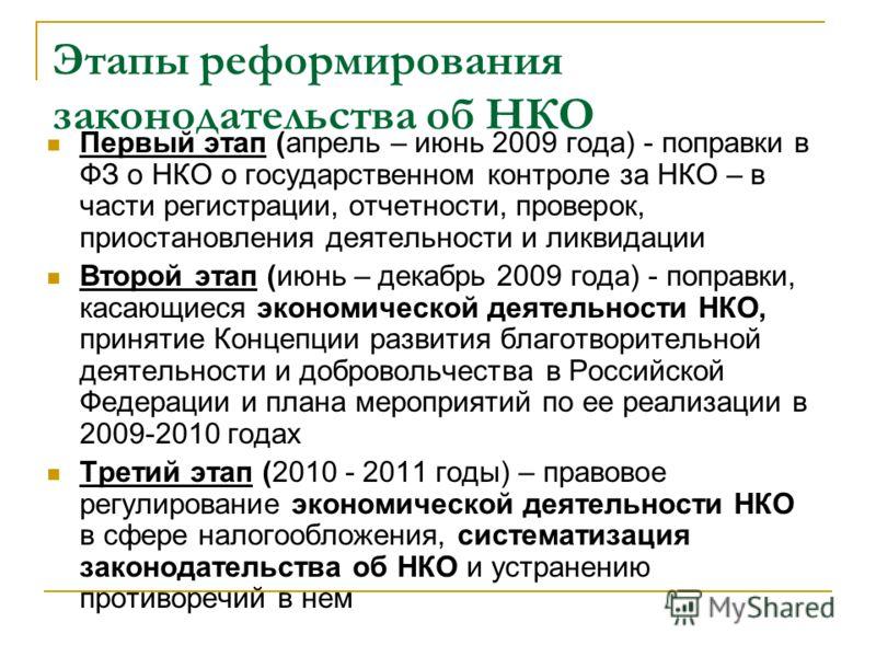Этапы реформирования законодательства об НКО Первый этап (апрель – июнь 2009 года) - поправки в ФЗ о НКО о государственном контроле за НКО – в части регистрации, отчетности, проверок, приостановления деятельности и ликвидации Второй этап (июнь – дека
