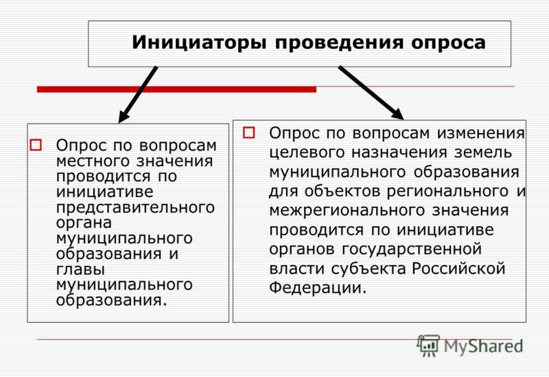 Инструкция По Работе С Документами В Представительном Органе Муниципального Образования