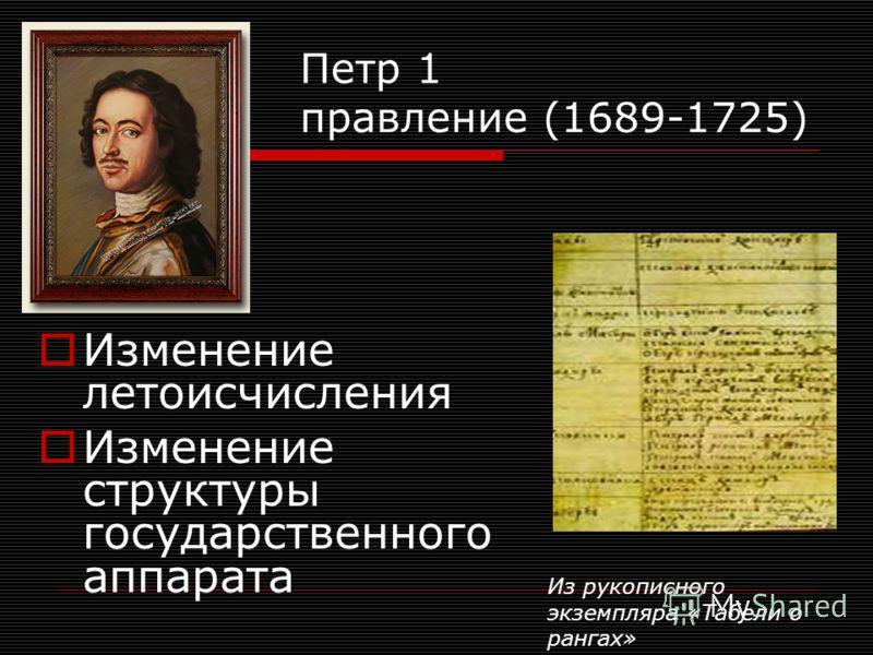 Петр 1 правление (1689-1725) Изменение летоисчисления Изменение структуры государственного аппарата Из рукописного экземпляра «Табели о рангах»