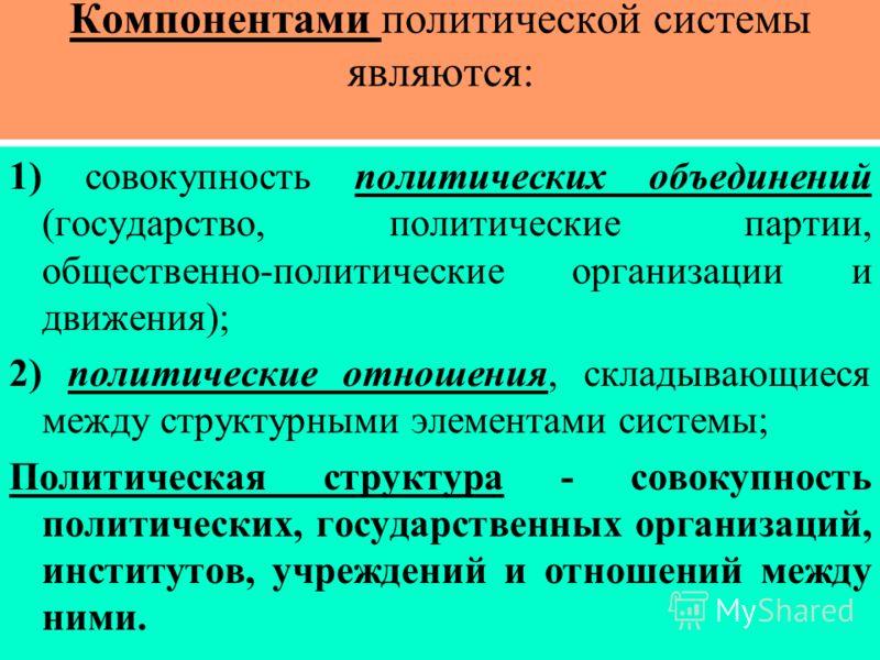 Компонентами политической системы являются: 1) совокупность политических объединений (государство, политические партии, общественно-политические организации и движения); 2) политические отношения, складывающиеся между структурными элементами системы;