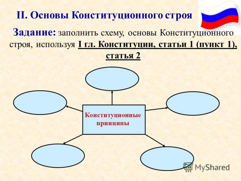 II. Основы Конституционного строя Задание: заполнить схему, основы Конституционного строя, используя I гл. Конституции, статьи 1 (пункт 1), статья 2 Конституционные принципы