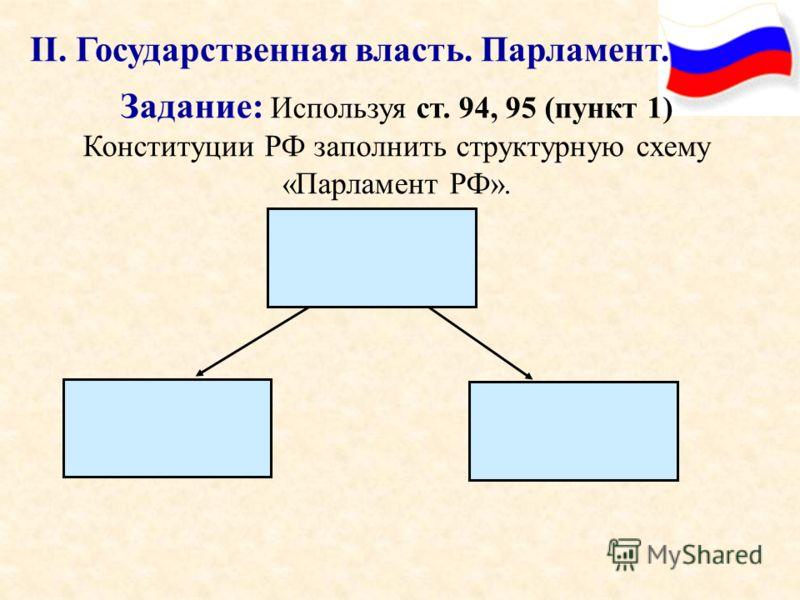 II. Государственная власть. Парламент. Задание: Используя ст. 94, 95 (пункт 1) Конституции РФ заполнить структурную схему «Парламент РФ».