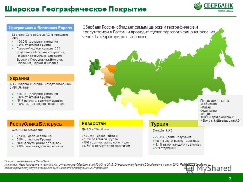 2 Казахстан ДБ АО «Сбербанк» 100,0% - дочерний банк 1,0% от активов Группы 6 на внутр. рынке по активам 4,6% рыночная доля по активам Украина АО «Сбербанк России» - будет объединен с VBI Ukraine 100,0% - дочерняя компания 0,6% от активов Группы 17 на