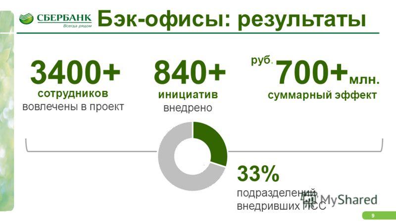 9 Бэк-офисы: результаты продажи данные за период за 2011г. – 1H12г. руб. 3400+840+ сотрудников вовлечены в проект инициатив внедрено 700+ млн. суммарный эффект 33% подразделений, внедривших ПСС