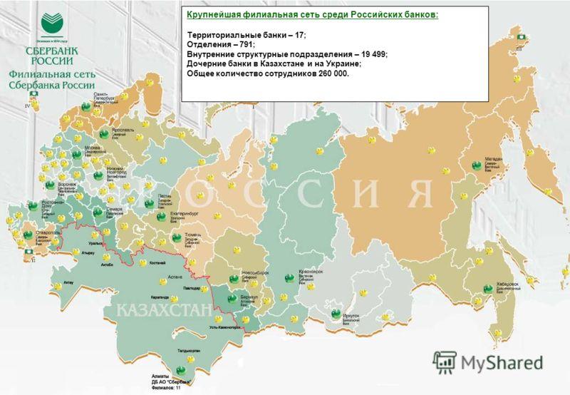 Крупнейшая филиальная сеть среди Российских банков: Территориальные банки – 17; Отделения – 791; Внутренние структурные подразделения – 19 499; Дочерние банки в Казахстане и на Украине; Общее количество сотрудников 260 000.