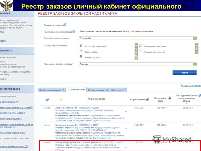 Реестр заказов (личный кабинет официального сайта)