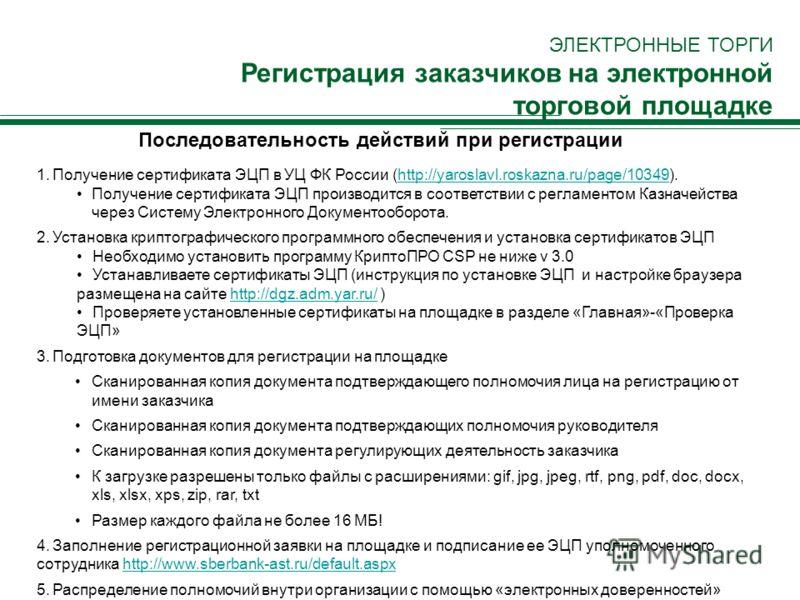 ЭЛЕКТРОННЫЕ ТОРГИ Регистрация заказчиков на электронной торговой площадке 1.Получение сертификата ЭЦП в УЦ ФК России (http://yaroslavl.roskazna.ru/page/10349).http://yaroslavl.roskazna.ru/page/10349 Получение сертификата ЭЦП производится в соответств