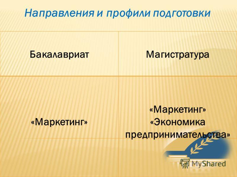 Направления и профили подготовки БакалавриатМагистратура «Маркетинг» «Экономика предпринимательства»