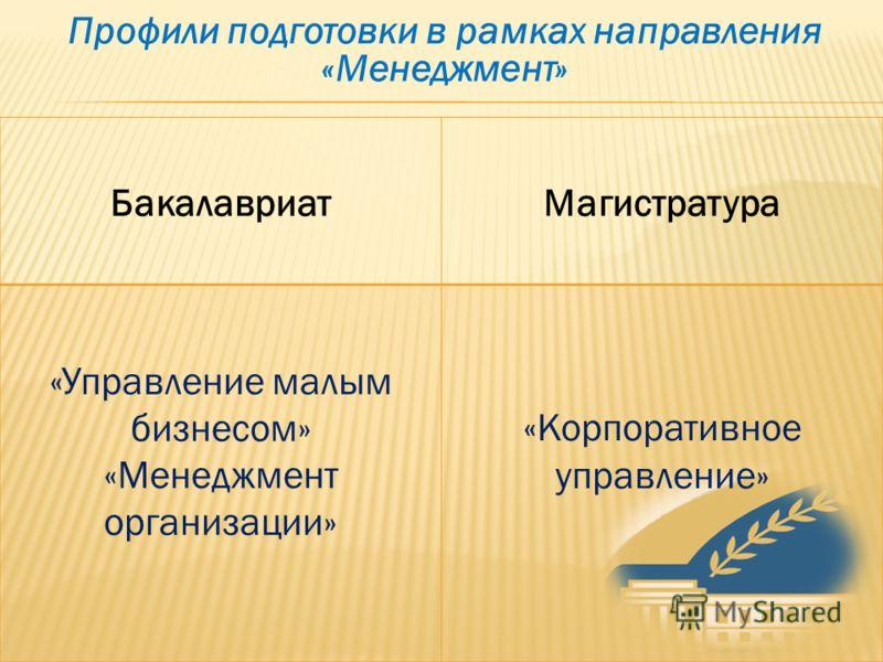 БакалавриатМагистратура «Управление малым бизнесом» «Менеджмент организации» «Корпоративное управление»