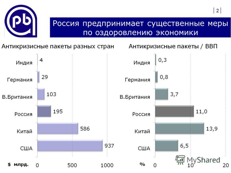 Россия предпринимает существенные меры по оздоровлению экономики | 2 |