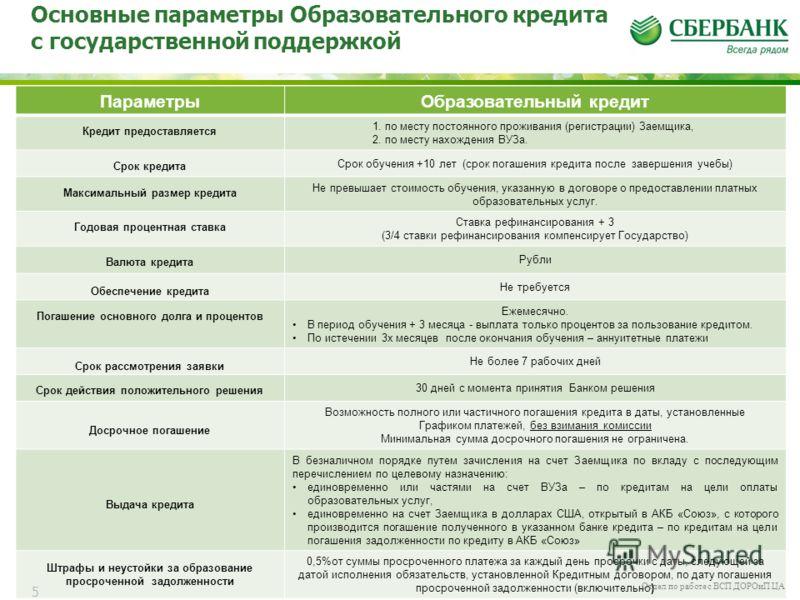 Основные параметры Образовательного кредита с государственной поддержкой ПараметрыОбразовательный кредит Кредит предоставляется 1. по месту постоянного проживания (регистрации) Заемщика, 2. по месту нахождения ВУЗа. Срок кредита Срок обучения +10 лет