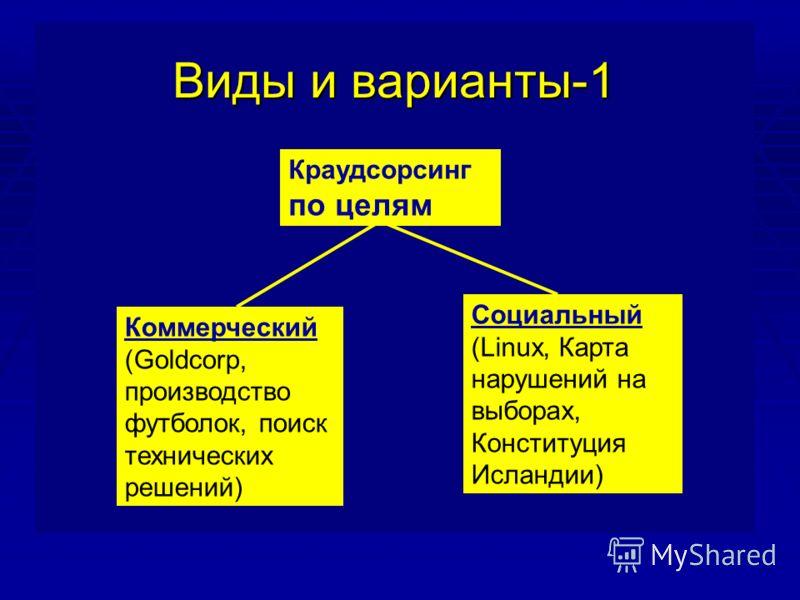 Виды и варианты-1 Краудсорсинг по целям Коммерческий (Goldcorp, производство футболок, поиск технических решений) Социальный (Linux, Карта нарушений на выборах, Конституция Исландии)