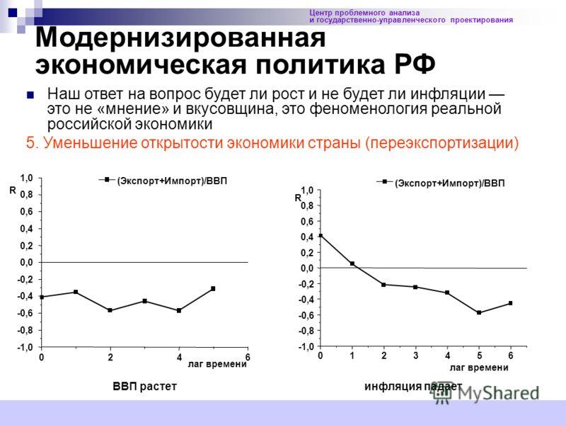 16 Центр проблемного анализа и государственно-управленческого проектирования Модернизированная экономическая политика РФ ВВП растет инфляция падает Наш ответ на вопрос будет ли рост и не будет ли инфляции это не «мнение» и вкусовщина, это феноменолог