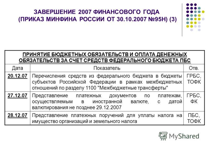 ЗАВЕРШЕНИЕ 2007 ФИНАНСОВОГО ГОДА (ПРИКАЗ МИНФИНА РОССИИ ОТ 30.10.2007 95Н) (3) ПРИНЯТИЕ БЮДЖЕТНЫХ ОБЯЗАТЕЛЬСТВ И ОПЛАТА ДЕНЕЖНЫХ ОБЯЗАТЕЛЬСТВ ЗА СЧЕТ СРЕДСТВ ФЕДЕРАЛЬНОГО БЮДЖЕТА ПБС ДатаПоказательОтв. 20.12.07Перечисления средств из федерального бюд