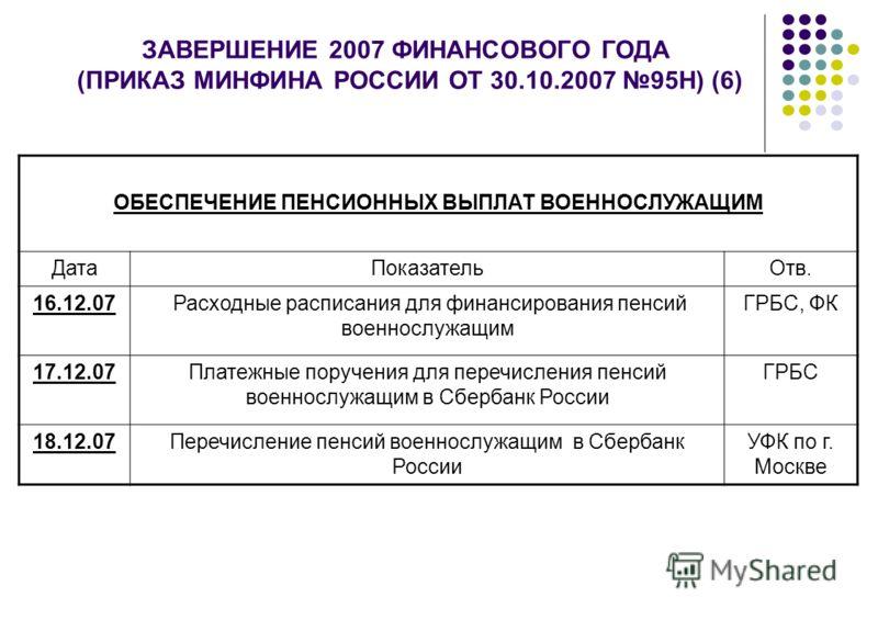 ЗАВЕРШЕНИЕ 2007 ФИНАНСОВОГО ГОДА (ПРИКАЗ МИНФИНА РОССИИ ОТ 30.10.2007 95Н) (6) ОБЕСПЕЧЕНИЕ ПЕНСИОННЫХ ВЫПЛАТ ВОЕННОСЛУЖАЩИМ ДатаПоказательОтв. 16.12.07 Расходные расписания для финансирования пенсий военнослужащим ГРБС, ФК 17.12.07Платежные поручения
