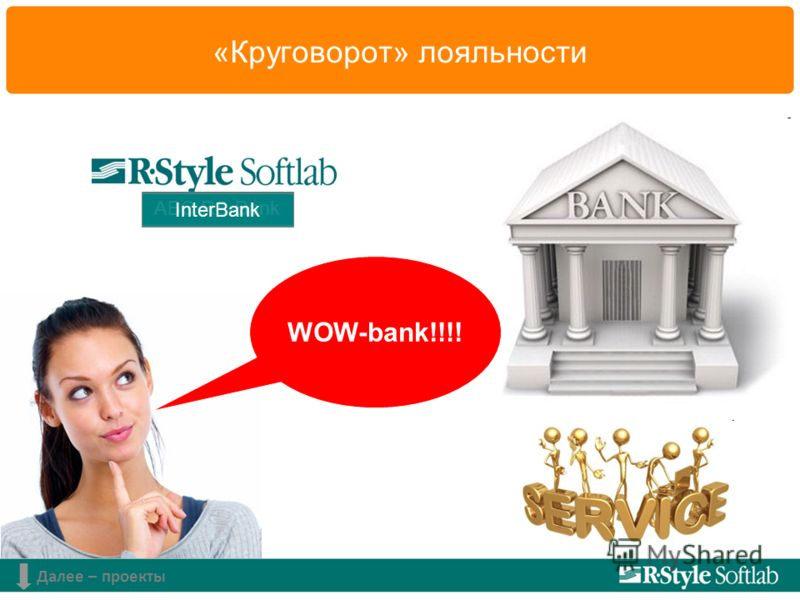 «Круговорот» лояльности RS-DataHouseАБС RS-Bank InterBank WOW-bank!!!! Далее – проекты