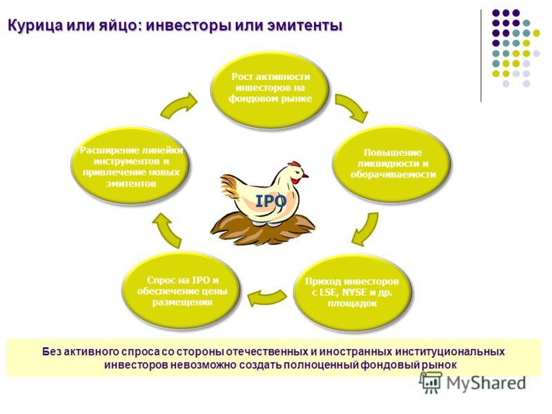 17 Курица или яйцо: инвесторы или эмитенты Приход инвесторов с LSE, NYSE и др. площадок Повышение ликвидности и оборачиваемости Спрос на IPO и обеспечение цены размещения Расширение линейки инструментов и привлечение новых эмитентов IPO Рост активнос