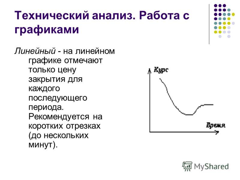 Технический анализ. Работа с графиками Линейный - на линейном графике отмечают только цену закрытия для каждого последующего периода. Рекомендуется на коротких отрезках (до нескольких минут).