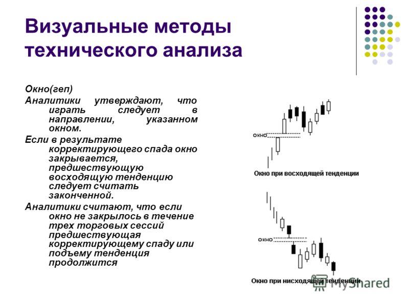 Визуальные методы технического анализа Окно(геп) Аналитики утверждают, что играть следует в направлении, указанном окном. Если в результате корректирующего спада окно закрывается, предшествующую восходящую тенденцию следует считать законченной. Анали