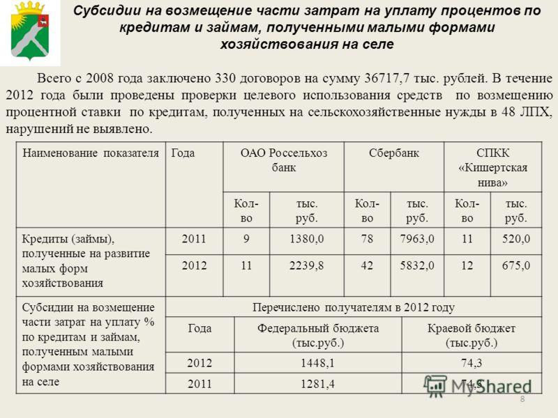 8 Субсидии на возмещение части затрат на уплату процентов по кредитам и займам, полученными малыми формами хозяйствования на селе Всего с 2008 года заключено 330 договоров на сумму 36717,7 тыс. рублей. В течение 2012 года были проведены проверки целе