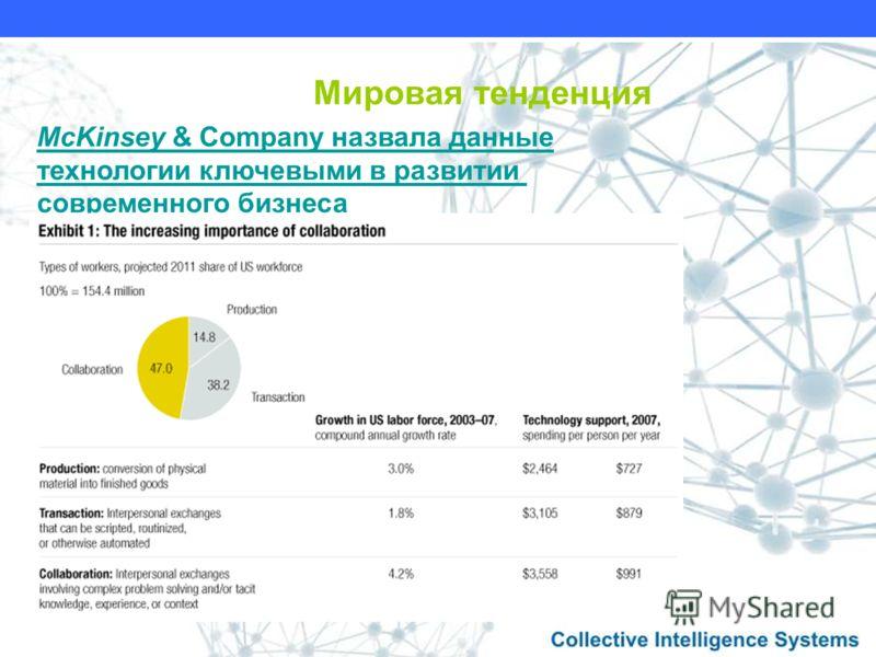 Мировая тенденция McKinsey & Company назвала данные технологии ключевыми в развитии современного бизнеса