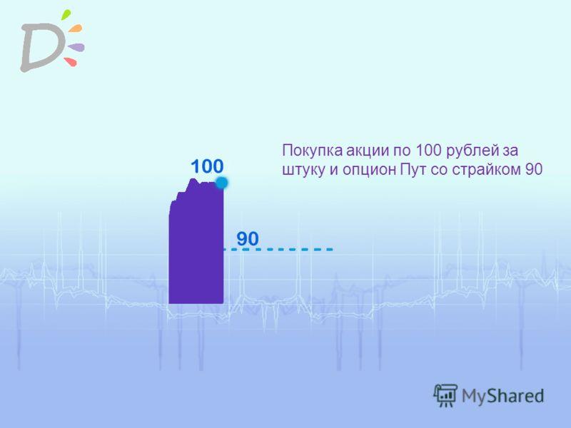 Покупка акции по 100 рублей за штуку и опцион Пут со страйком 90