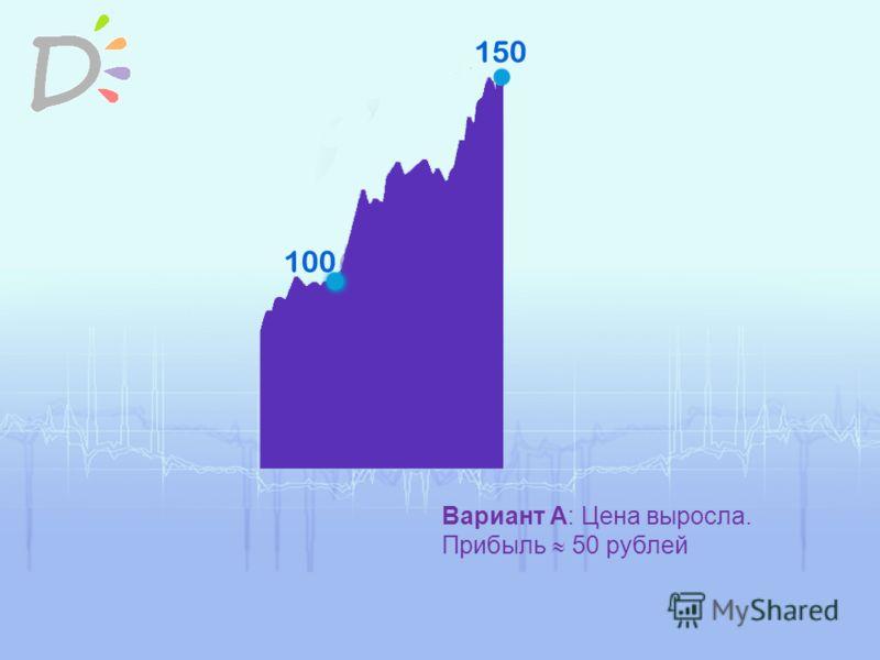 Вариант А: Цена выросла. Прибыль 50 рублей