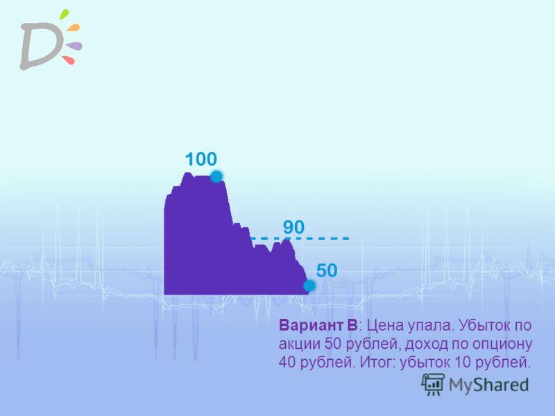 Вариант В: Цена упала. Убыток по акции 50 рублей, доход по опциону 40 рублей. Итог: убыток 10 рублей.