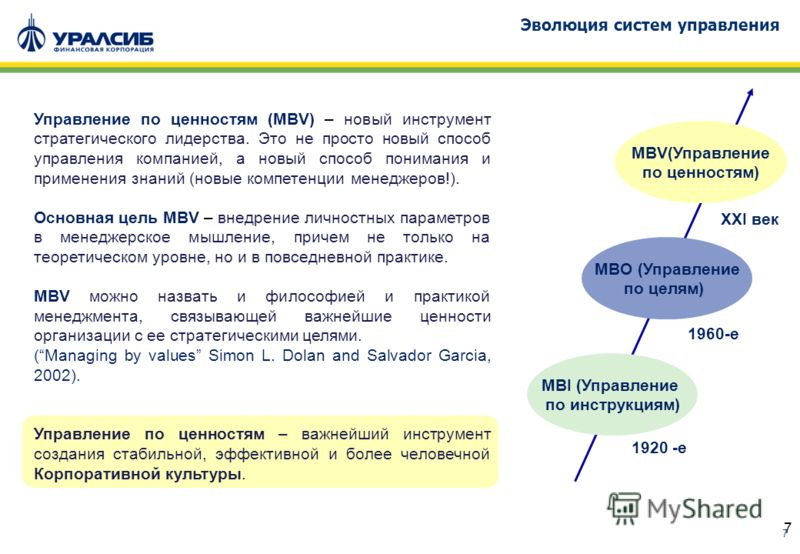 7 7 MBI (Управление по инструкциям) MBO (Управление по целям) MBV(Управление по ценностям) 1920 -е 1960-е XXI век Управление по ценностям (MBV) – новый инструмент стратегического лидерства. Это не просто новый способ управления компанией, а новый спо