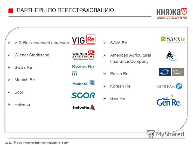 ПАРТНЕРЫ ПО ПЕРЕСТРАХОВАНИЮ 2012 © УСК «Княжа Виенна Иншуранс Груп» VIG Re: основной партнер Wiener Stadtische Swiss Re Munich Re Scor Helvetia SAVA Re American Agricultural Insurance Company Polish Re Korean Re Gen Re
