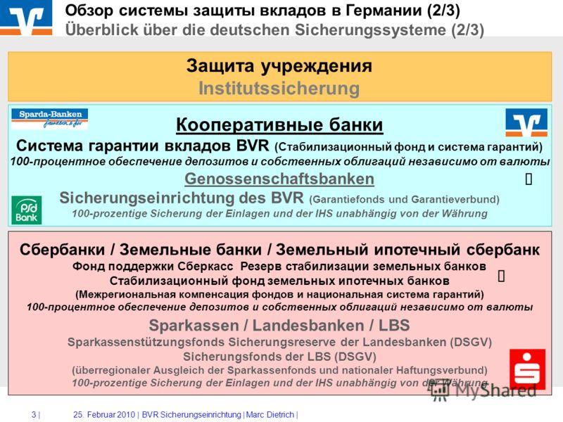 2 |25. Februar 2010 |BVR Sicherungseinrichtung | Marc Dietrich | Защита учреждения (обеспечение стабильности) Institutssicherung Защита учреждения (обеспечение стабильности) Institutssicherung Защита вкладов Einlagensicherung Защита вкладов Einlagens