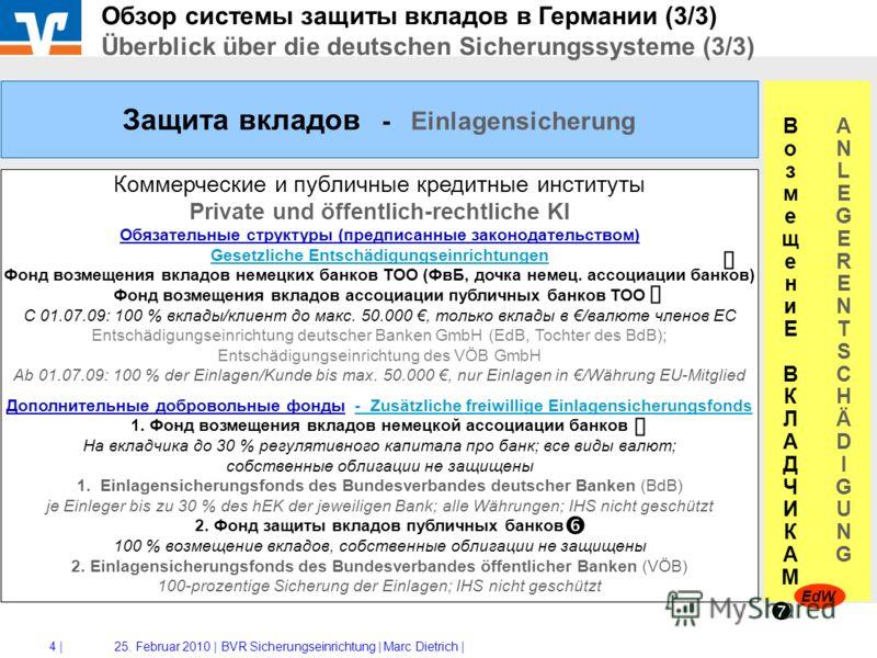 3 |25. Februar 2010 |BVR Sicherungseinrichtung | Marc Dietrich | Защита учреждения Institutssicherung Кооперативные банки Система гарантии вкладов BVR (Стабилизационный фонд и система гарантий) 100-процентное обеспечение депозитов и собственных облиг