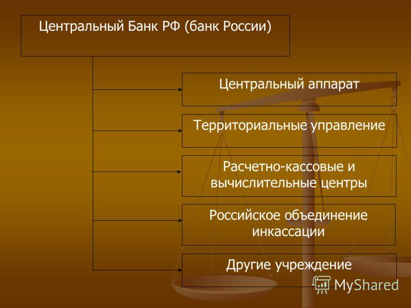 Центральный Банк РФ (банк России) Центральный аппарат Территориальные управление Расчетно-кассовые и вычислительные центры Российское объединение инкассации Другие учреждение