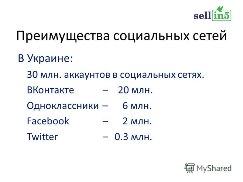 Преимущества социальных сетей В Украине: 30 млн. аккаунтов в социальных сетях. ВКонтакте – 20 млн. Одноклассники – 6 млн. Facebook – 2 млн. Twitter – 0.3 млн.