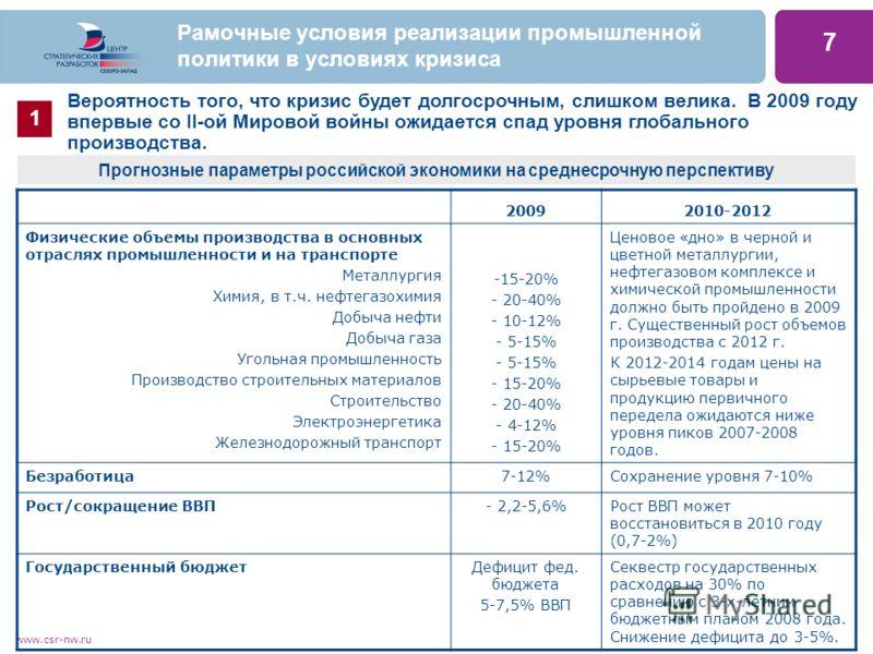 www.csr-nw.ru Рамочные условия реализации промышленной политики в условиях кризиса 1 Вероятность того, что кризис будет долгосрочным, слишком велика. В 2009 году впервые со II-ой Мировой войны ожидается спад уровня глобального производства. 7 Прогноз