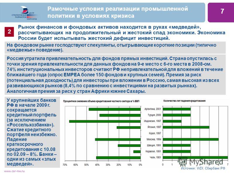 www.csr-nw.ru Рамочные условия реализации промышленной политики в условиях кризиса 2 Рынок финансов и фондовых активов находится в руках «медведей», рассчитывающих на продолжительный и жестокий спад экономики. Экономика России будет испытывать жесток