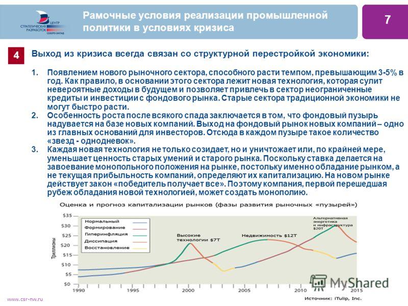 www.csr-nw.ru Рамочные условия реализации промышленной политики в условиях кризиса 4 Выход из кризиса всегда связан со структурной перестройкой экономики: 1.Появлением нового рыночного сектора, способного расти темпом, превышающим 3-5% в год. Как пра