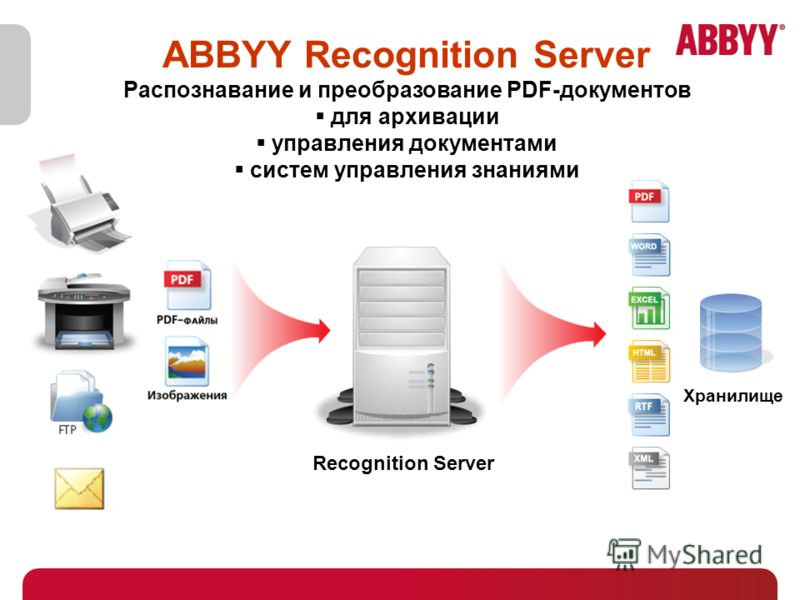 ABBYY Recognition Server Распознавание и преобразование PDF-документов для архивации управления документами систем управления знаниями Recognition Server Хранилище
