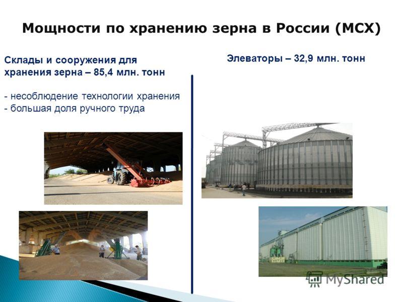 Склады и сооружения для хранения зерна – 85,4 млн. тонн - несоблюдение технологии хранения - большая доля ручного труда Элеваторы – 32,9 млн. тонн Мощности по хранению зерна в России (МСХ)