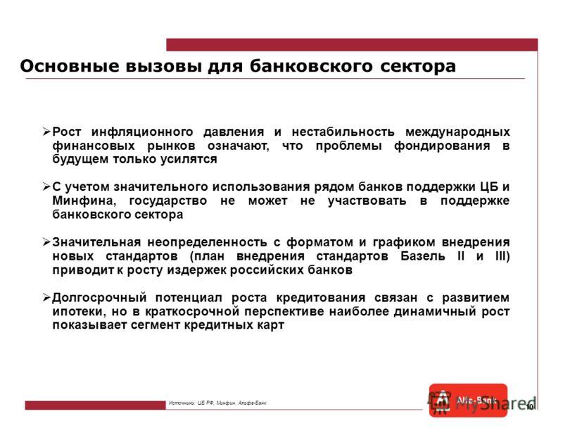 9 Избыточное фондирование банков Источники: ЦБ РФ, Альфа-Банк