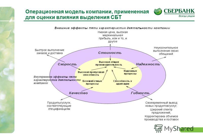 7 Операционная модель компании, примененная для оценки влияния выделения СБТ
