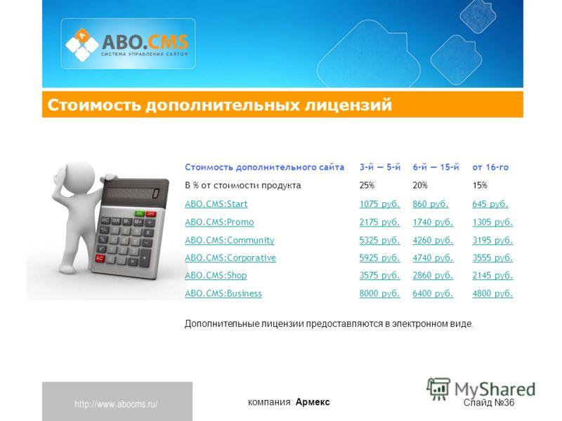 компания: Армекс Слайд 36 Стоимость дополнительных лицензий Стоимость дополнительного сайта3-й 5-й6-й 15-йот 16-го В % от стоимости продукта25%20%15% ABO.CMS:Start1075 руб.860 руб.645 руб. ABO.CMS:Promo2175 руб.1740 руб.1305 руб. ABO.CMS:Community532
