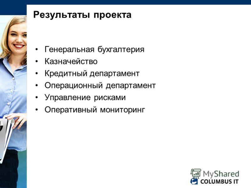 Управленческая Отчетность Банка пример
