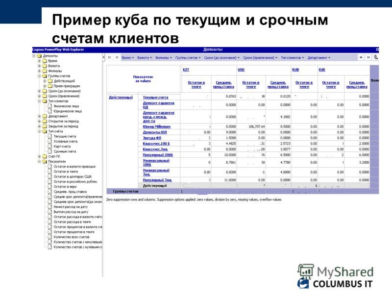 Пример куба по текущим и срочным счетам клиентов