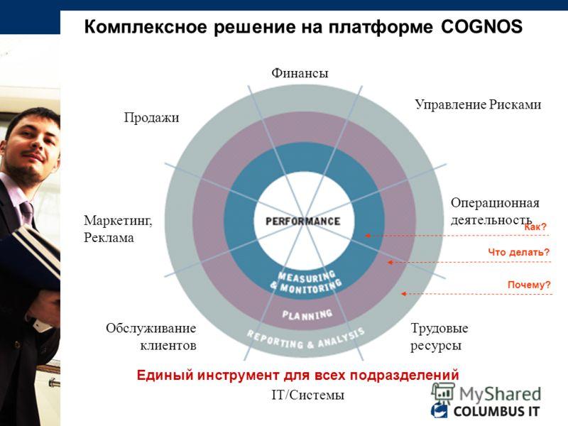Комплексное решение на платформе COGNOS Что делать? Почему? Финансы Операционная деятельность Продажи Маркетинг, Реклама IT/Системы Обслуживание клиентов Трудовые ресурсы Управление Рисками Как? Единый инструмент для всех подразделений