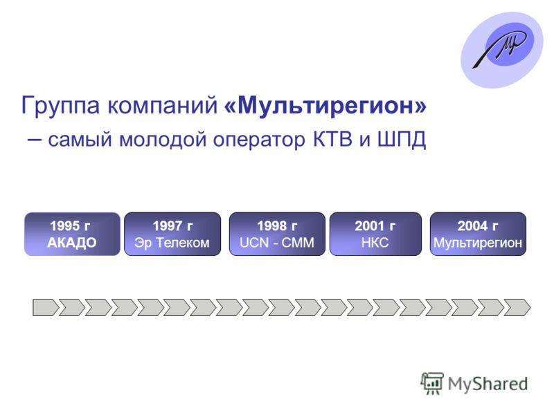 Группа компаний «Мультирегион» – самый молодой оператор КТВ и ШПД 1995 г АКАДО 1997 г Эр Телеком 1998 г UCN - СММ 2001 г НКС 2004 г Мультирегион
