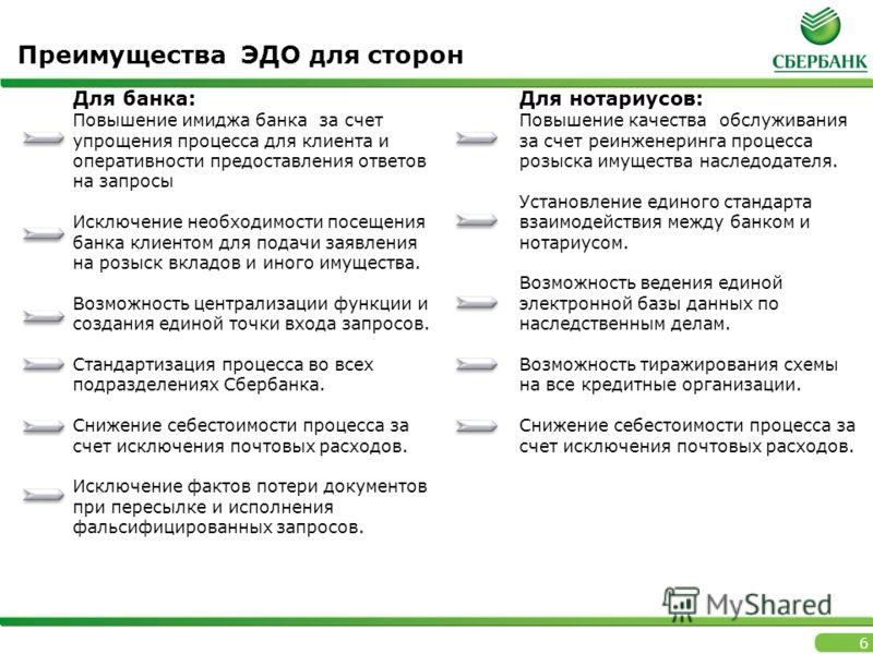 6 Преимущества ЭДО для сторон Для банка: Повышение имиджа банка за счет упрощения процесса для клиента и оперативности предоставления ответов на запросы Исключение необходимости посещения банка клиентом для подачи заявления на розыск вкладов и иного