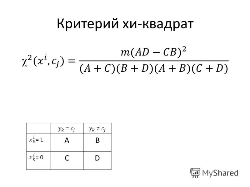 Критерий хи-квадрат AB CD